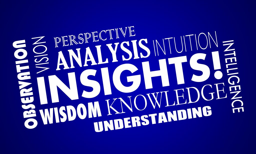 Insights Knowledge Intelligence Analysis Word Collage 3d Illustr
